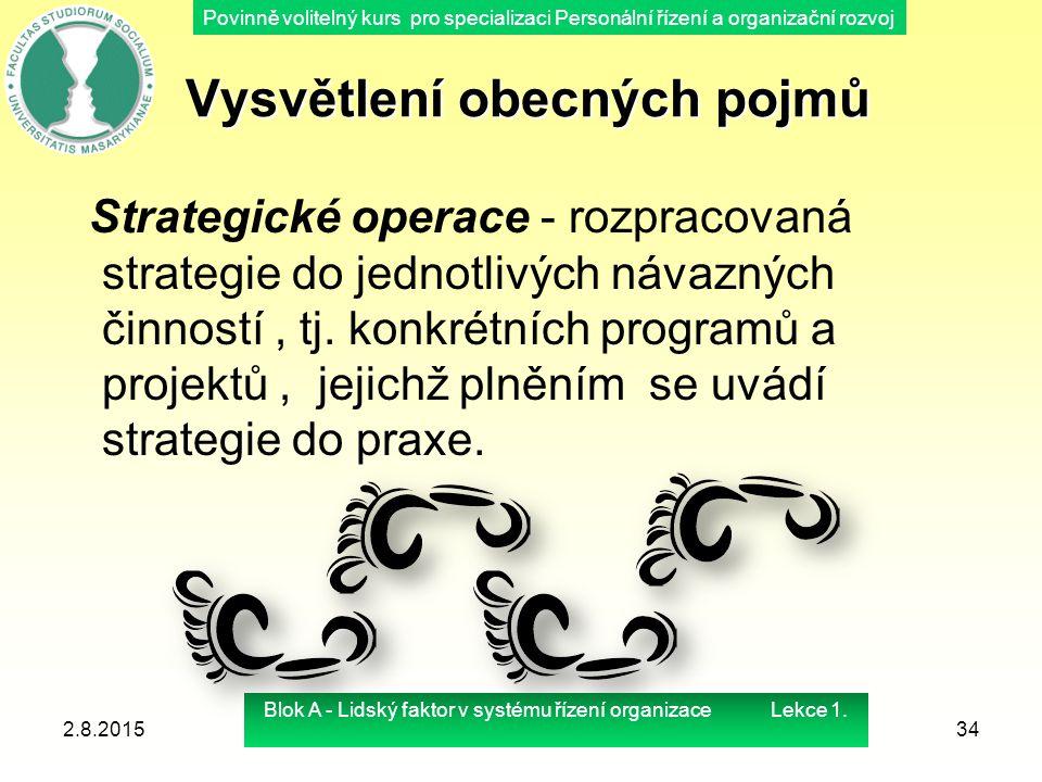 Povinně volitelný kurs pro specializaci Personální řízení a organizační rozvoj Vysvětlení obecných pojmů Vysvětlení obecných pojmů Strategické operace