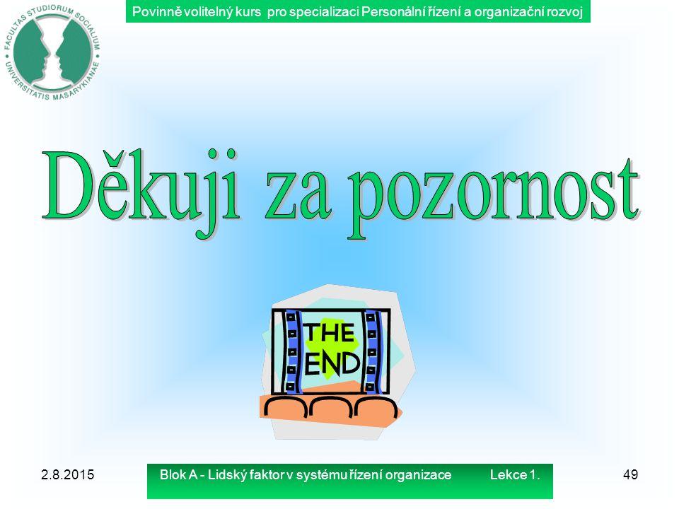 Povinně volitelný kurs pro specializaci Personální řízení a organizační rozvoj 2.8.201549Blok A - Lidský faktor v systému řízení organizace Lekce 1.