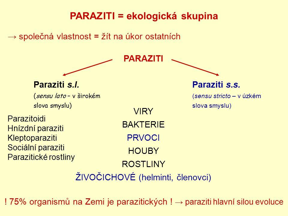 PARAZITI = ekologická skupina → společná vlastnost = žít na úkor ostatních PARAZITI VIRY BAKTERIE PRVOCI HOUBY ROSTLINY ŽIVOČICHOVÉ (helminti, členovc
