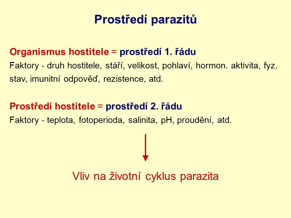 Prostředí parazitů Vliv na životní cyklus parazita Organismus hostitele = prostředí 1. řádu Faktory - druh hostitele, stáří, velikost, pohlaví, hormon