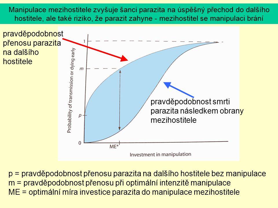 Manipulace mezihostitele zvyšuje šanci parazita na úspěšný přechod do dalšího hostitele, ale také riziko, že parazit zahyne - mezihostitel se manipula