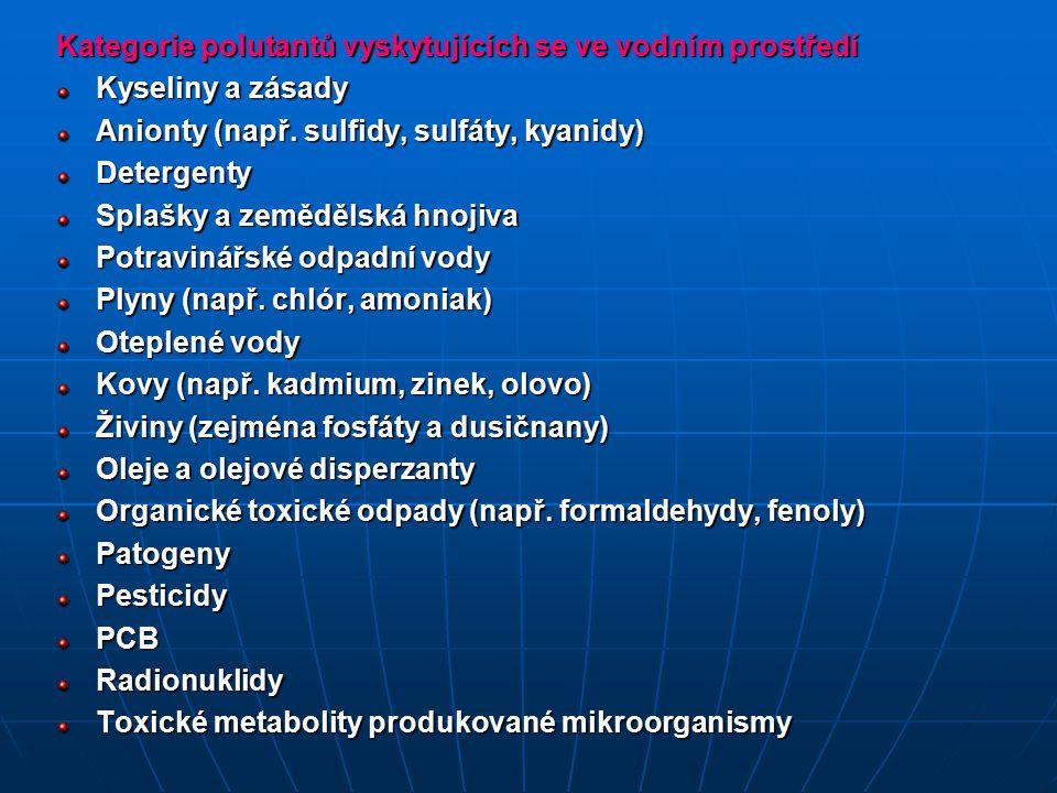 Kategorie polutantů vyskytujících se ve vodním prostředí Kyseliny a zásady Anionty (např. sulfidy, sulfáty, kyanidy) Detergenty Splašky a zemědělská h