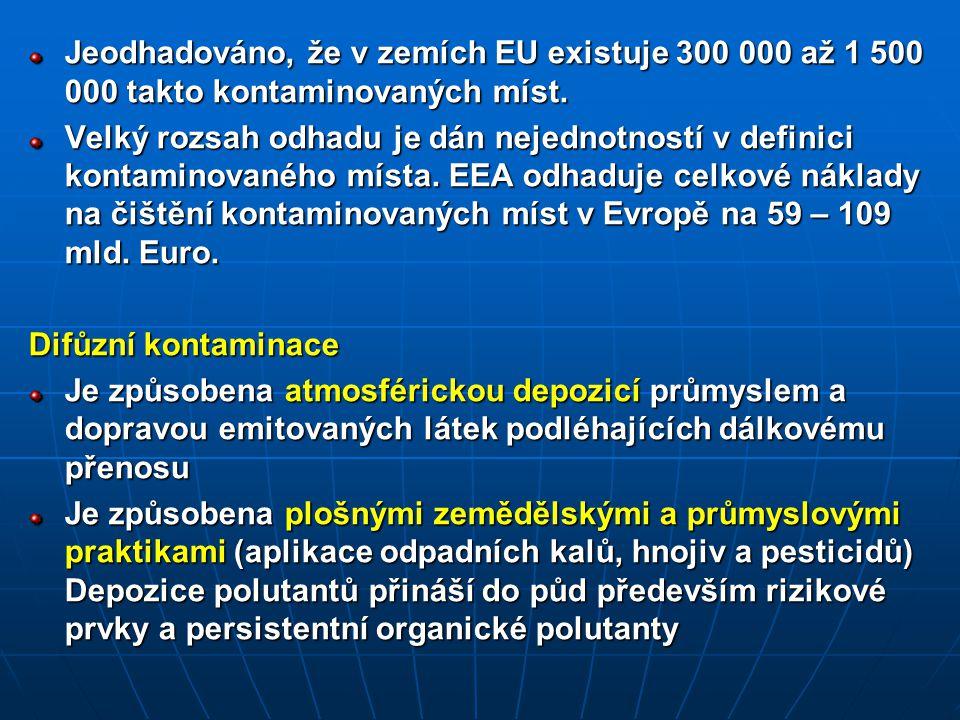 Jeodhadováno, že v zemích EU existuje 300 000 až 1 500 000 takto kontaminovaných míst. Velký rozsah odhadu je dán nejednotností v definici kontaminova