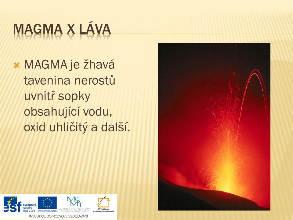  MAGMA je žhavá tavenina nerostů uvnitř sopky obsahující vodu, oxid uhličitý a další.