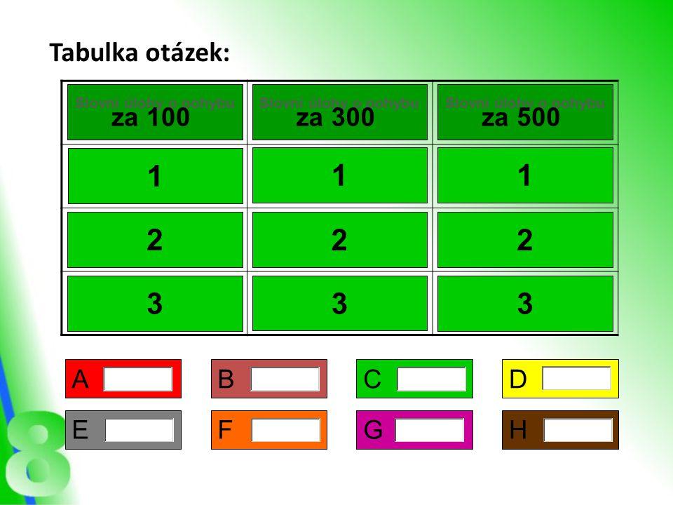 Tabulka otázek: 1 2 3 Slovní úlohy o pohybu za 100 Slovní úlohy o pohybu za 500 Slovní úlohy o pohybu za 300 ABCD EFGH Prémie 3 3 1 1 2 2