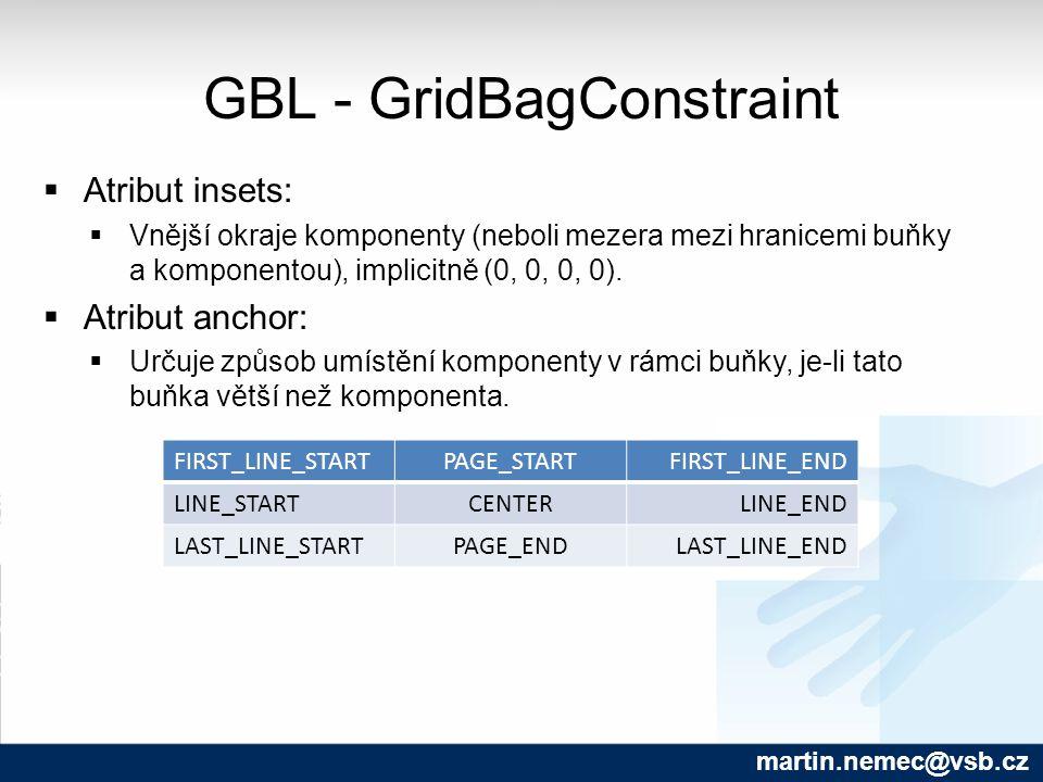 GBL - GridBagConstraint martin.nemec@vsb.cz  Atribut insets:  Vnější okraje komponenty (neboli mezera mezi hranicemi buňky a komponentou), implicitn