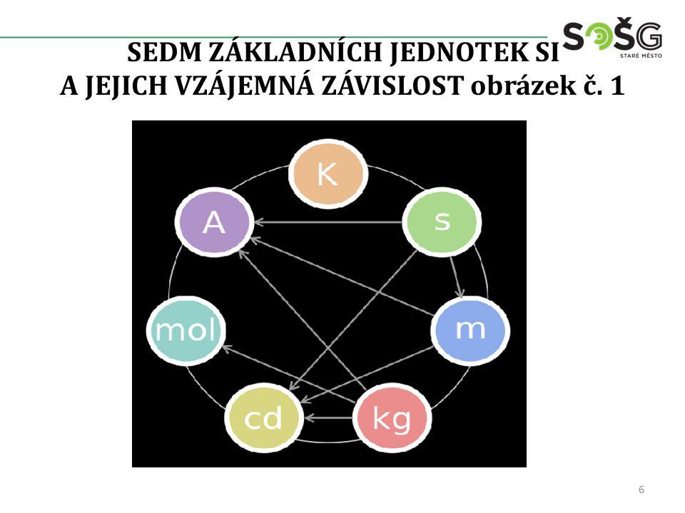 SI - ODVOZENÉ JEDNOTKY 2.