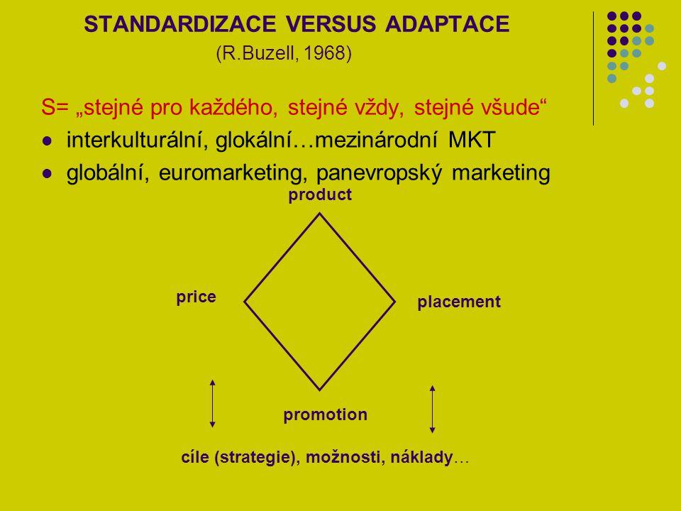 """STANDARDIZACE VERSUS ADAPTACE (R.Buzell, 1968) S= """"stejné pro každého, stejné vždy, stejné všude interkulturální, glokální…mezinárodní MKT globální, euromarketing, panevropský marketing product placement price promotion cíle (strategie), možnosti, náklady…"""