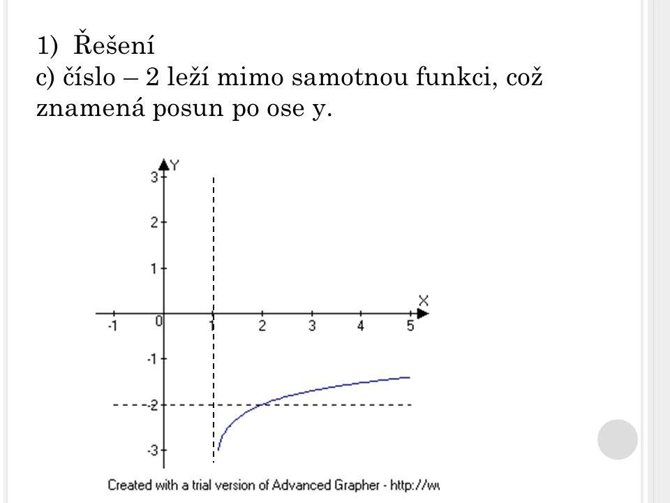1)Řešení c) číslo – 2 leží mimo samotnou funkci, což znamená posun po ose y.