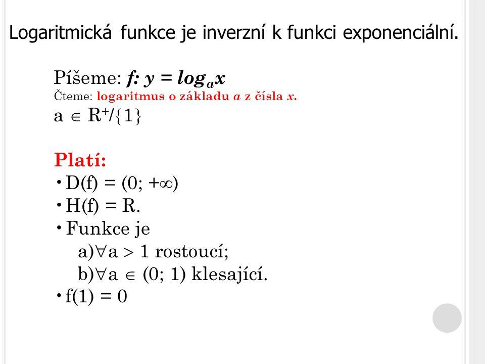 http://evakaluzova.blog.cz/0910/logaritmicka-funkce Graf funkce f: y = log a x a > 1 0 < a < 1
