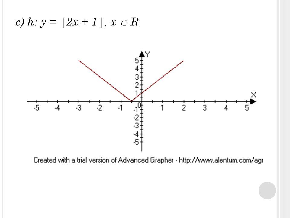 2) Sestrojte graf funkce k: y = x 2 + 2x  3, x  R