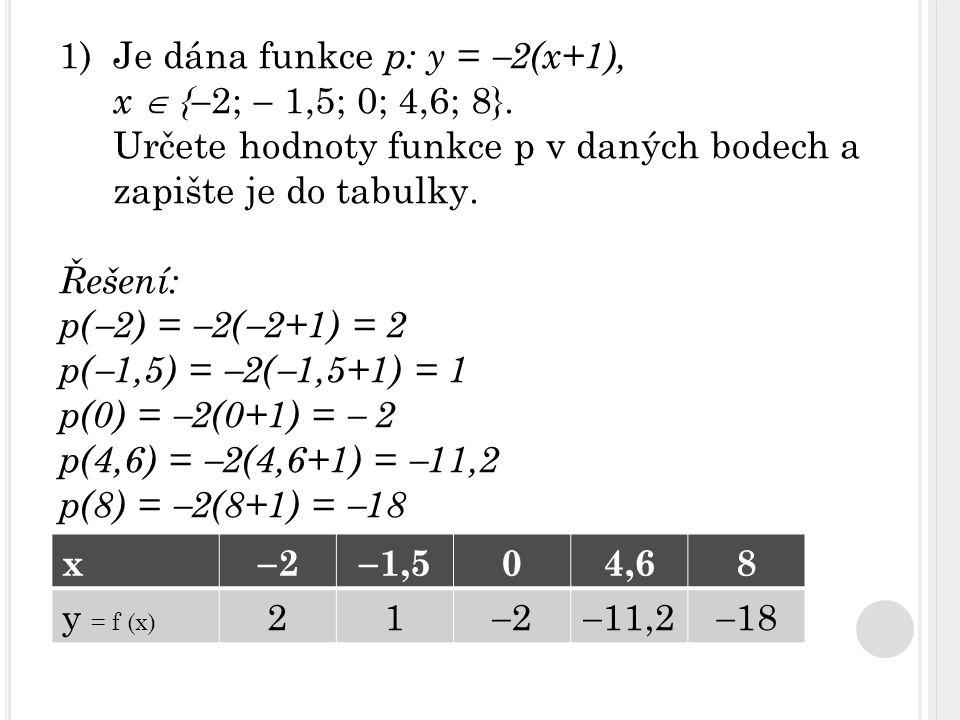2) Stanovte definiční obor a obor hodnot funkce p: y =  2(x+1), x  {  2;  1,5; 0; 4,6; 8}.