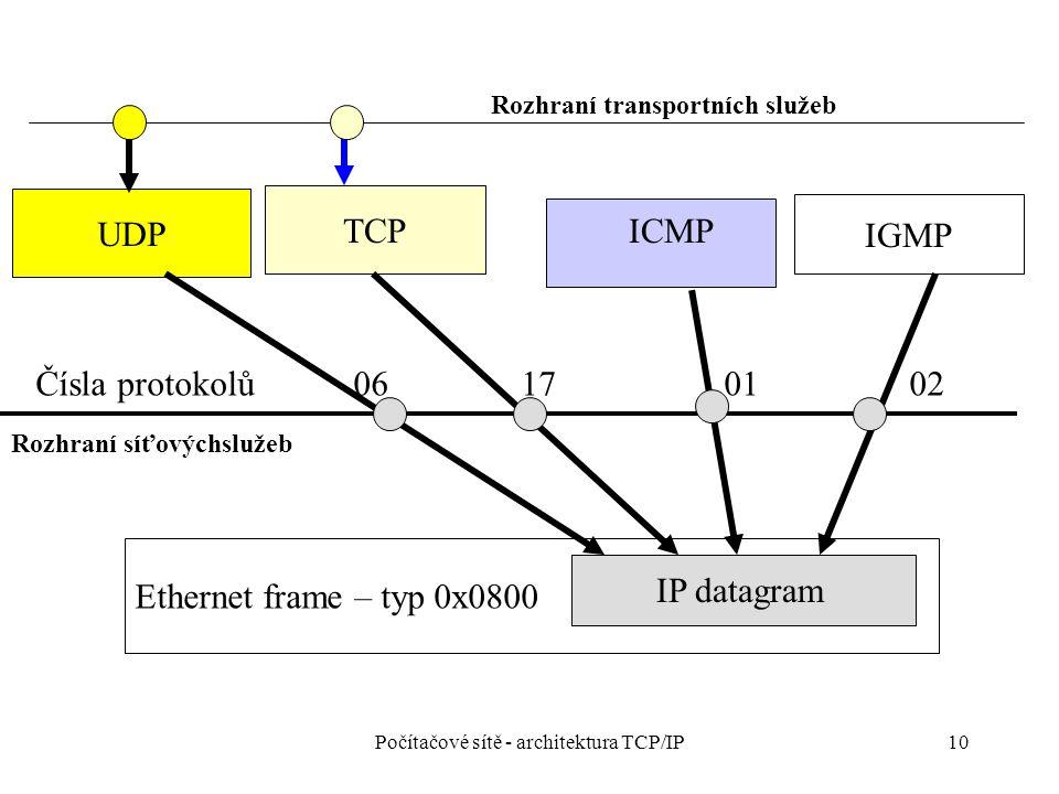 10 Rozhraní transportních služeb Ethernet frame – typ 0x0800 IP datagram UDP TCP IGMP ICMP Čísla protokolů 06 17 01 02 Rozhraní síťovýchslužeb Počítačové sítě - architektura TCP/IP