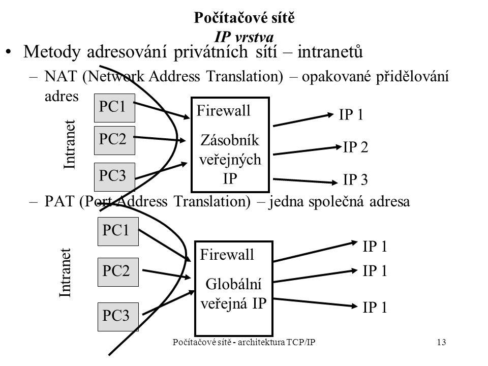 13 Počítačové sítě IP vrstva Metody adresování privátních sítí – intranetů –NAT (Network Address Translation) – opakované přidělování adres –PAT (Port Address Translation) – jedna společná adresa Firewall Globální veřejná IP IP 1 PC3 PC2 PC1 Intranet Firewall Zásobník veřejných IP IP 1 IP 2 IP 3 PC1 PC2 PC3 Intranet Počítačové sítě - architektura TCP/IP