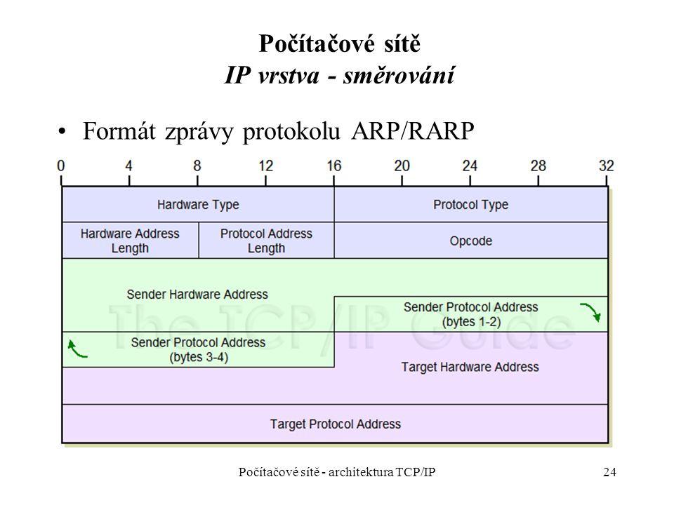 Počítačové sítě IP vrstva - směrování Počítačové sítě - architektura TCP/IP24 Formát zprávy protokolu ARP/RARP