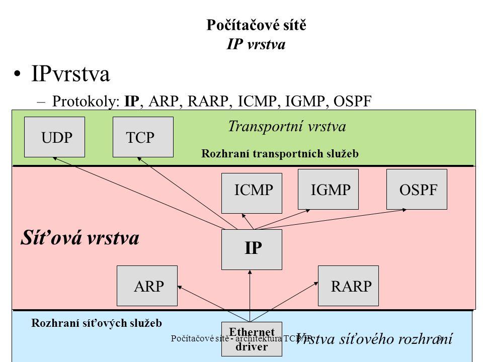 9 Počítačové sítě IP vrstva IPvrstva –Protokoly: IP, ARP, RARP, ICMP, IGMP, OSPF Ethernet driver ARPRARP IP ICMPIGMPOSPF TCPUDP Transportní vrstva Vrstva síťového rozhraní Síťová vrstva Rozhraní transportních služeb Rozhraní síťových služeb Počítačové sítě - architektura TCP/IP