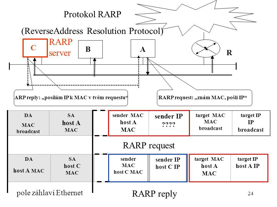 24 C BA R DA MAC broadcast SA host A MAC sender MAC host A MAC sender IP .