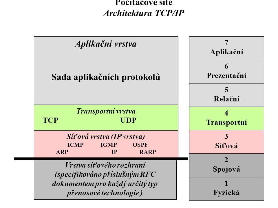 3 Počítačové sítě Architektura TCP/IP 1 Fyzická 2 Spojová 3 Síťová 4 Transportní 5 Relační 6 Prezentační 7 Aplikační Aplikační vrstva Sada aplikačních protokolů Transportní vrstva TCPUDP Síťová vrstva (IP vrstva) ICMP IGMP OSPF ARP IP RARP Vrstva síťového rozhraní (specifikováno příslušným RFC dokumentem pro každý určitý typ přenosové technologie )