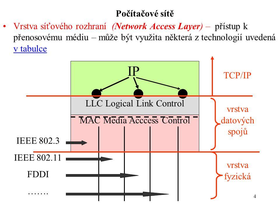 4 Počítačové sítě Vrstva síťového rozhraní (Network Access Layer) – přístup k přenosovému médiu – může být využita některá z technologií uvedená v tabulce v tabulce LLC Logical Link Control MAC Media Acccess Control TCP/IP vrstva datových spojů vrstva fyzická IP IEEE 802.3 IEEE 802.11 FDDI …….