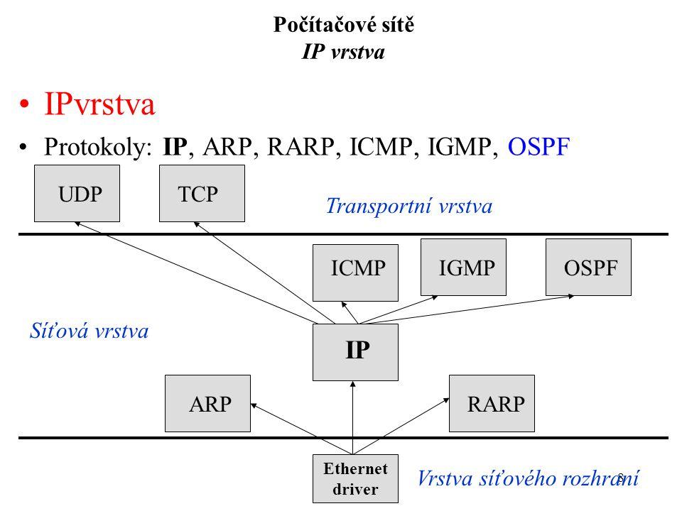 8 Počítačové sítě IP vrstva IPvrstva Protokoly: IP, ARP, RARP, ICMP, IGMP, OSPF Ethernet driver ARPRARP IP ICMPIGMPOSPF TCPUDP Transportní vrstva Vrstva síťového rozhraní Síťová vrstva