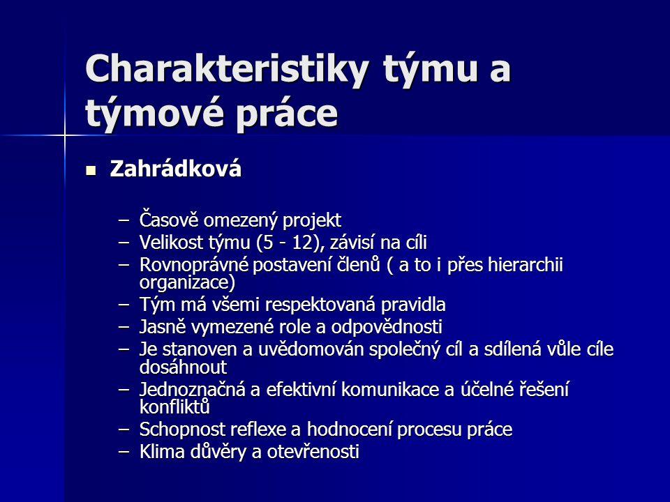 Charakteristiky týmu a týmové práce Zahrádková Zahrádková –Časově omezený projekt –Velikost týmu (5 - 12), závisí na cíli –Rovnoprávné postavení členů