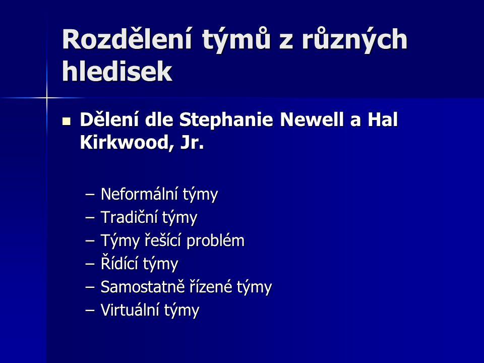 Rozdělení týmů z různých hledisek Dělení dle Stephanie Newell a Hal Kirkwood, Jr. Dělení dle Stephanie Newell a Hal Kirkwood, Jr. –Neformální týmy –Tr