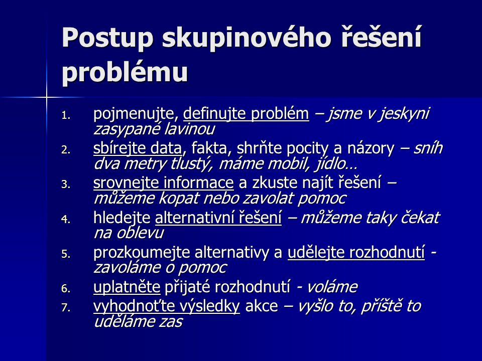 Postup skupinového řešení problému 1. pojmenujte, definujte problém – jsme v jeskyni zasypané lavinou 2. sbírejte data, fakta, shrňte pocity a názory