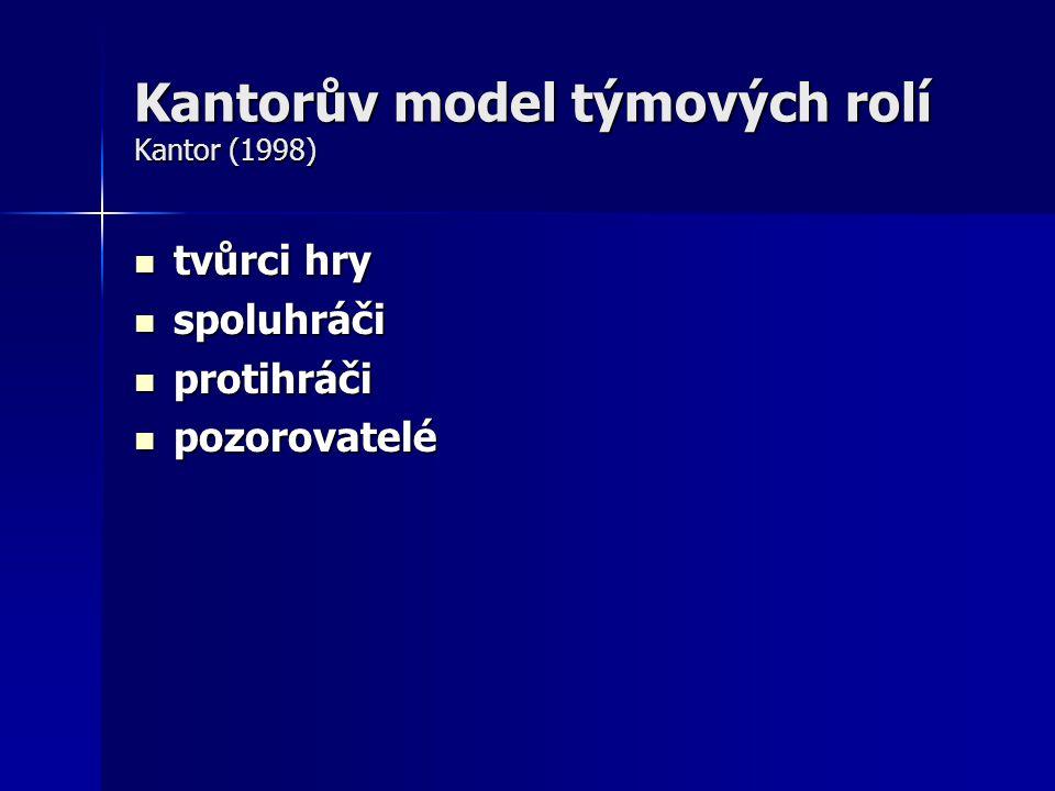 Kantorův model týmových rolí Kantor (1998) tvůrci hry tvůrci hry spoluhráči spoluhráči protihráči protihráči pozorovatelé pozorovatelé