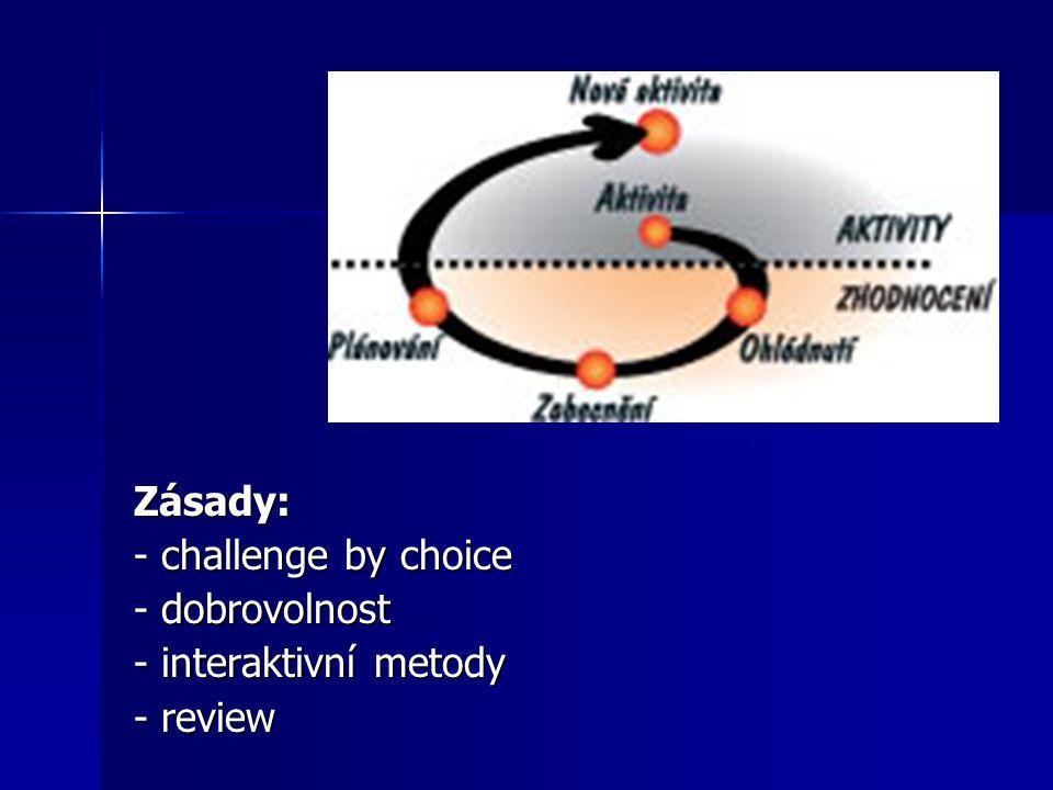 Zásady: - challenge by choice - dobrovolnost - interaktivní metody - review