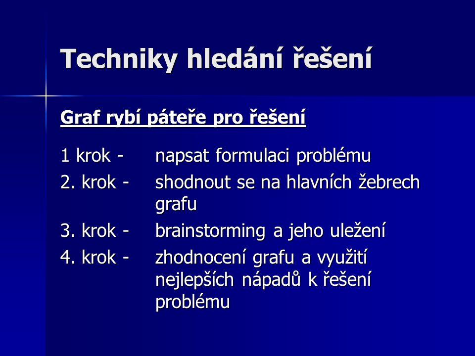 Techniky hledání řešení Graf rybí páteře pro řešení 1 krok - napsat formulaci problému 2. krok - shodnout se na hlavních žebrech grafu 3. krok - brain