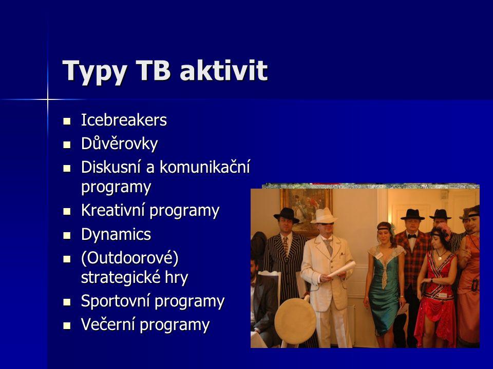 Typy TB aktivit Icebreakers Icebreakers Důvěrovky Důvěrovky Diskusní a komunikační programy Diskusní a komunikační programy Kreativní programy Kreativ