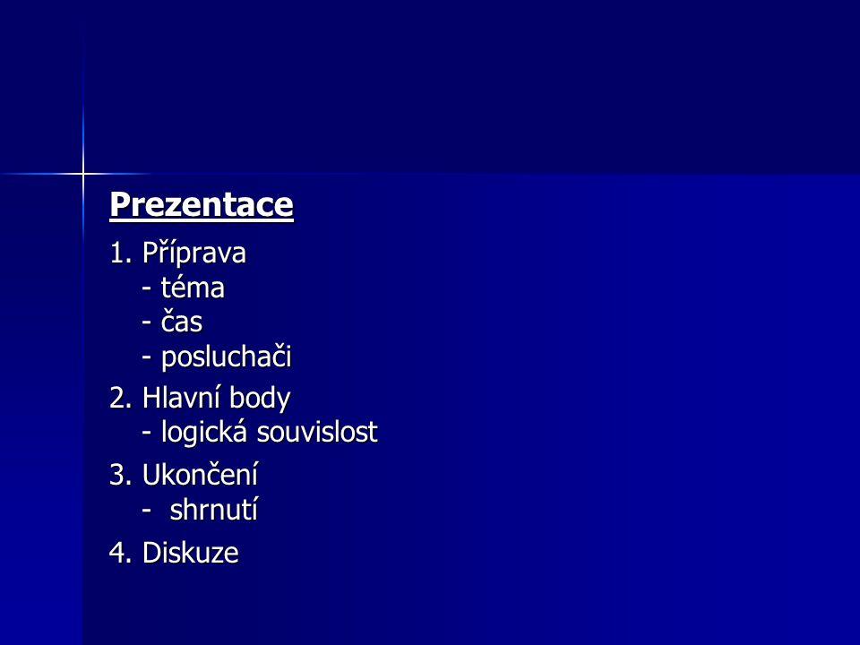 Prezentace 1. Příprava - téma - čas - posluchači 2. Hlavní body - logická souvislost 3. Ukončení - shrnutí 4. Diskuze