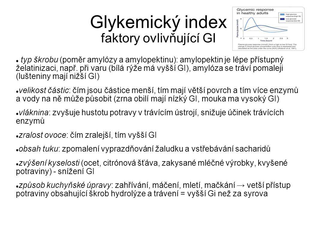 Glykemický index faktory ovlivňující GI typ škrobu (poměr amylózy a amylopektinu): amylopektin je lépe přístupný želatinizaci, např. při varu (bílá rý