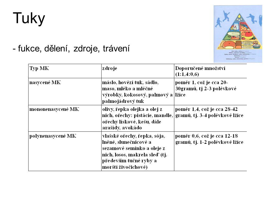 Tuky - fukce, dělení, zdroje, trávení