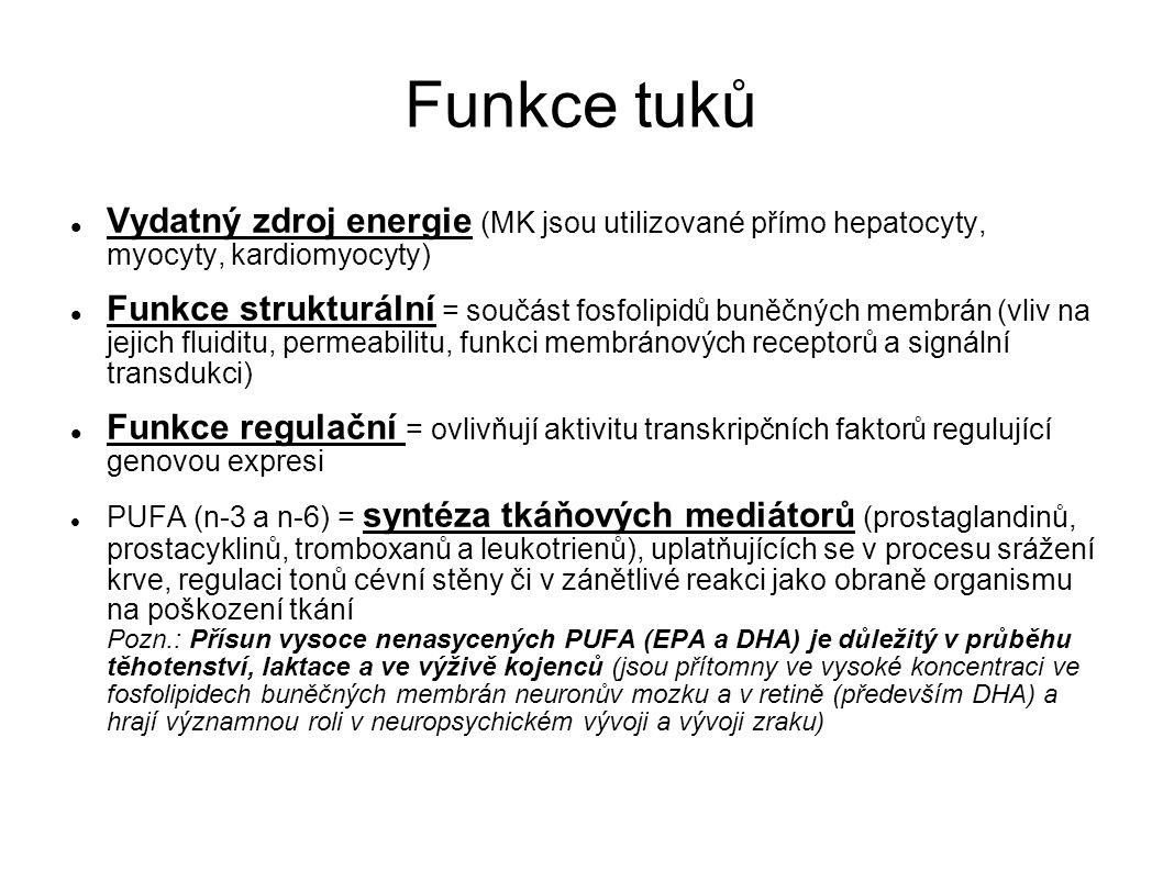 Funkce tuků Vydatný zdroj energie (MK jsou utilizované přímo hepatocyty, myocyty, kardiomyocyty) Funkce strukturální = součást fosfolipidů buněčných m