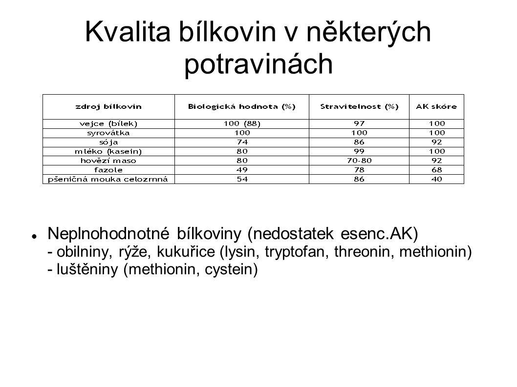 Kvalita bílkovin v některých potravinách Neplnohodnotné bílkoviny (nedostatek esenc.AK) - obilniny, rýže, kukuřice (lysin, tryptofan, threonin, methio