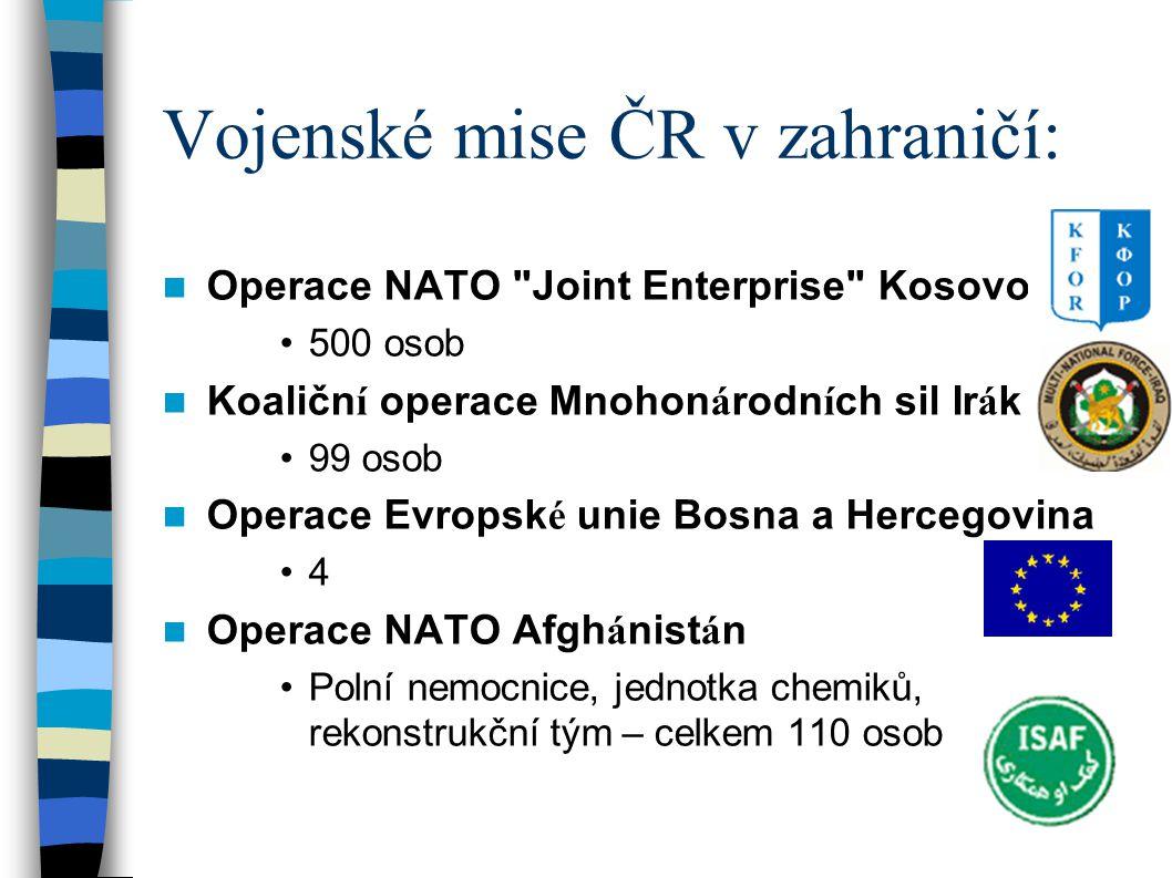 Vojenské mise ČR v zahraničí: Operace NATO Joint Enterprise Kosovo 500 osob Koaličn í operace Mnohon á rodn í ch sil Ir á k 99 osob Operace Evropsk é unie Bosna a Hercegovina 4 Operace NATO Afgh á nist á n Polní nemocnice, jednotka chemiků, rekonstrukční tým – celkem 110 osob
