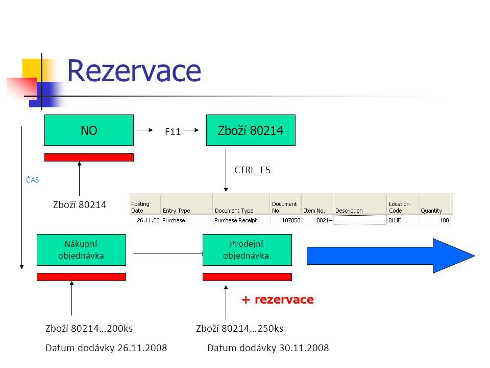 Rezervace NO Zboží 80214 F11 Zboží 80214 CTRL_F5 ČAS Nákupní objednávka Zboží 80214…200ks Prodejní objednávka.