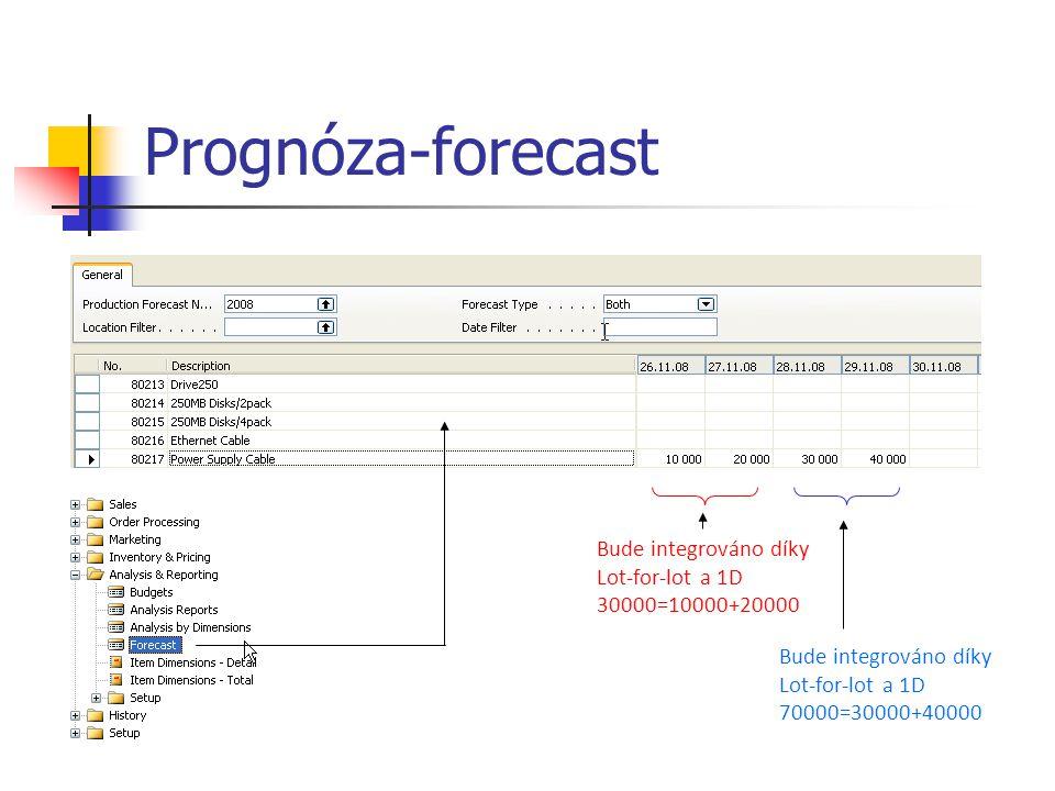 Prognóza-forecast Bude integrováno díky Lot-for-lot a 1D 30000=10000+20000 Bude integrováno díky Lot-for-lot a 1D 70000=30000+40000