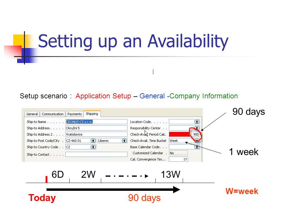 Setting up an Availability Setup scenario : Application Setup – General -Company Information 90 days 1 week Today 6D2W13W 90 days W=week