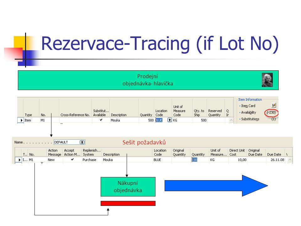 Rezervace-Tracing (if Lot No) Prodejní objednávka- hlavička Sešit požadavků Nákupní objednávka
