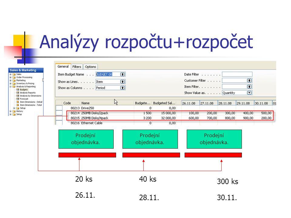 Analýzy rozpočtu+rozpočet Prodejní objednávka. Prodejní objednávka.