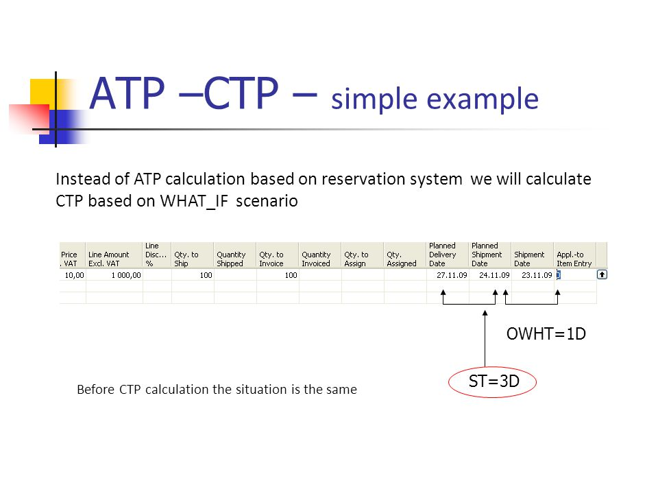 ATP –CTP – simple example Instead of ATP calculation based on reservation system we will calculate CTP based on WHAT_IF scenario ST=3D OWHT=1D Before CTP calculation the situation is the same