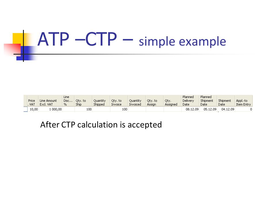 ATP –CTP – simple example After CTP calculation is accepted
