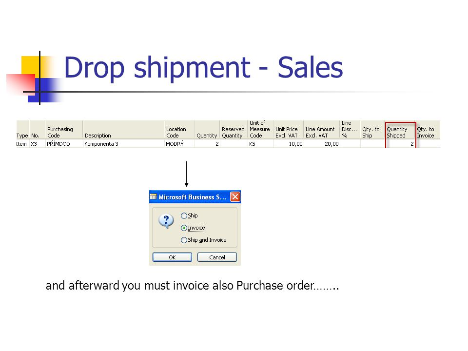 Drop shipment - Sales and afterward you must invoice also Purchase order……..