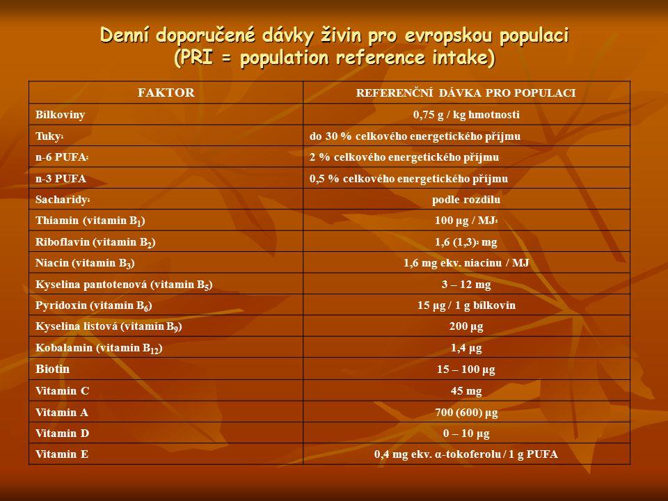 Denní doporučené dávky živin pro evropskou populaci (PRI = population reference intake) FAKTOR REFERENČNÍ DÁVKA PRO POPULACI Bílkoviny0,75 g / kg hmot