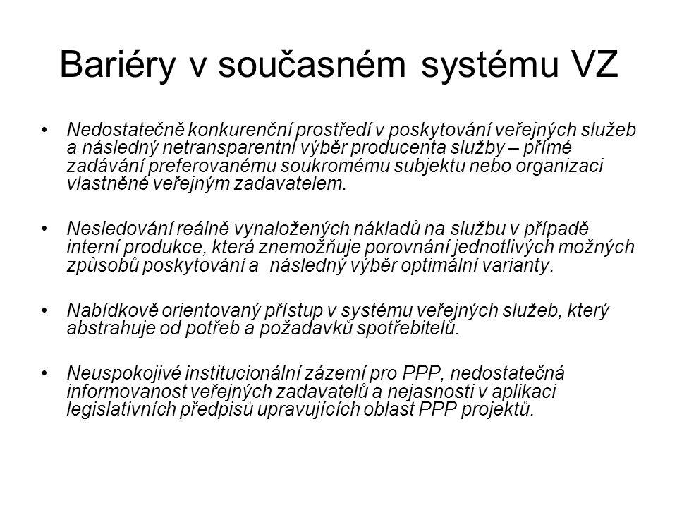 Bariéry v současném systému VZ Nedostatečně konkurenční prostředí v poskytování veřejných služeb a následný netransparentní výběr producenta služby – přímé zadávání preferovanému soukromému subjektu nebo organizaci vlastněné veřejným zadavatelem.