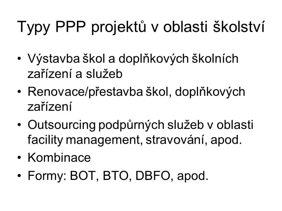 Typy PPP projektů v oblasti školství Výstavba škol a doplňkových školních zařízení a služeb Renovace/přestavba škol, doplňkových zařízení Outsourcing