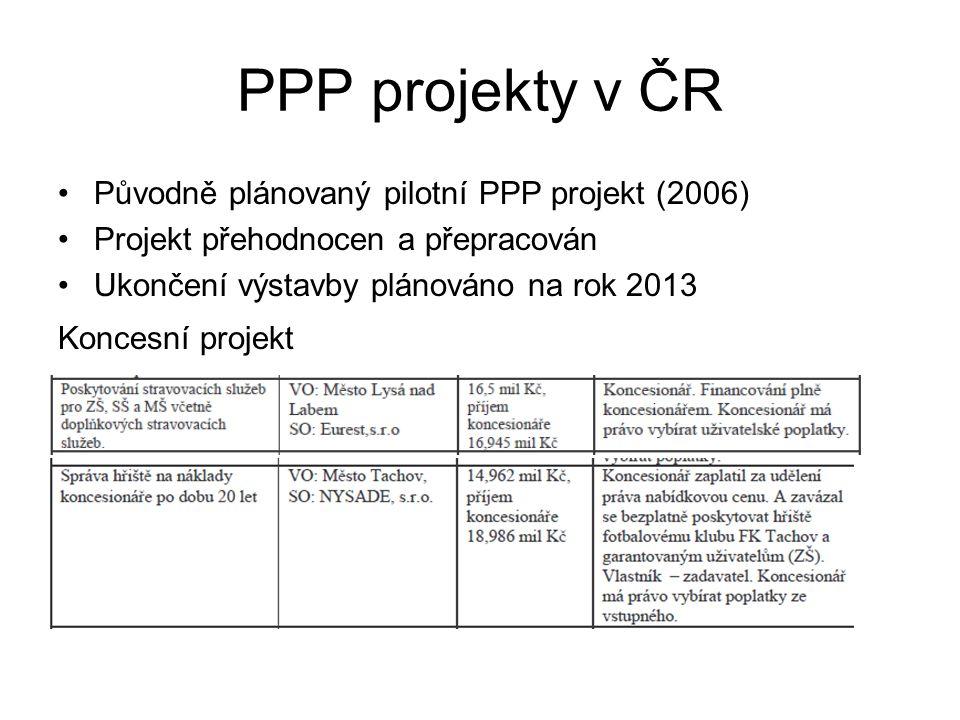 PPP projekty v ČR Původně plánovaný pilotní PPP projekt (2006) Projekt přehodnocen a přepracován Ukončení výstavby plánováno na rok 2013 Koncesní proj