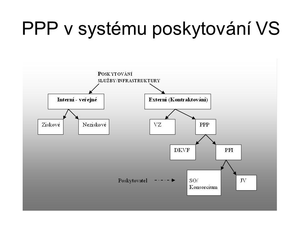 PPP v systému poskytování VS